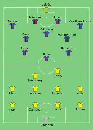 Barcelona x Arsenal final da UEFA Champions League 2006 - YouTube