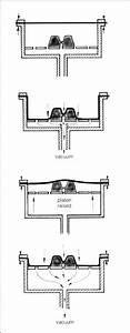 3  As Can Be Seen From This Diagram The Plattern And Mould