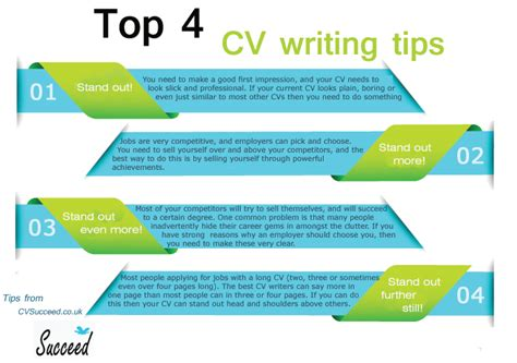Cv Writing Tips by Top 4 Cv Writing Tips