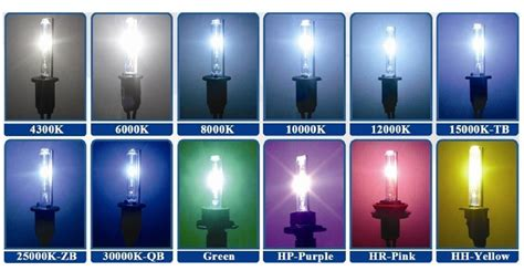 hid light colors chart hid wiring diagram and circuit