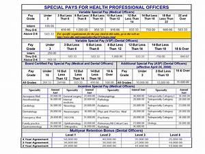 Military Pay Chart 2011 Usmc Life