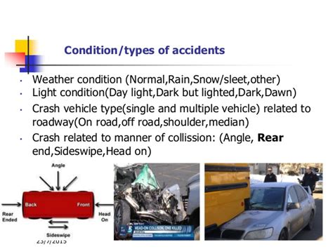 Types Of Accidents In Urban And National Highways
