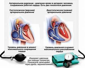 Кефир для лечения гипертонии