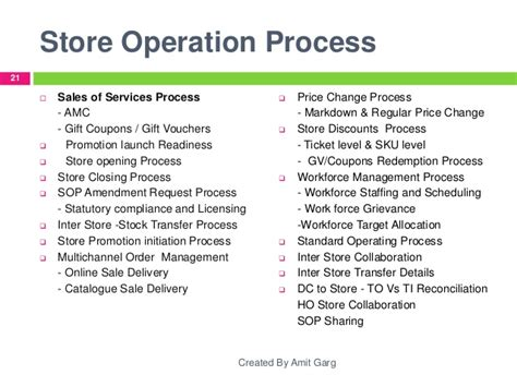 Retail Store Operations Briefresearch
