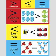 Greater Than, Less Than, Equal To Chart  Charts  Classroom Decorations  Education Mardel