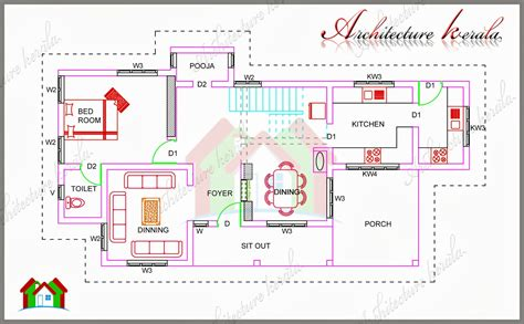Bedroom Size Per Vastu by Vastu Bedroom Sizes Www Indiepedia Org