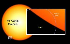 The largest discovered star in our universe, compared to ...