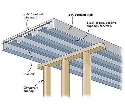 floor concrete floor decking decking concrete floor steel floor decking concrete concrete