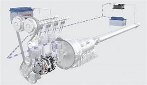 Bosch Plans Better Batteries  Mild Hybrid Systems