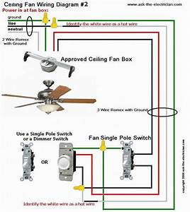 311 Best Images About Home Electrical Wiring On Pinterest