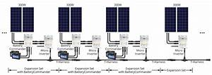 Micro Inverter Solar Panel Wiring Diagram