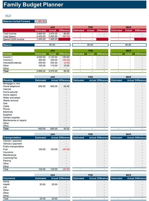 family budget spreadsheet  microsoft