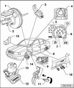 Skoda Workshop Manuals  U0026gt  Octavia Mk1  U0026gt  Chassis  U0026gt  Abs  Adr