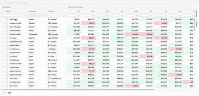 Ag Grid Charts Integrated Introducing Javascript V21
