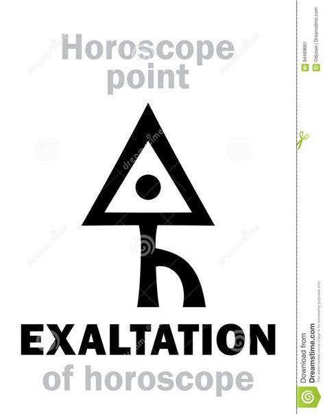 Astrologie: EXALTATION Des Horoskops Vektor Abbildung - Illustration von aspekt, nord: 94469661