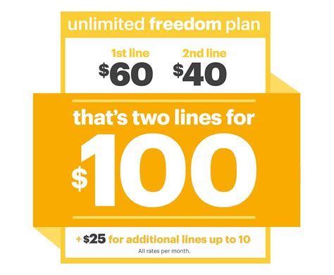 sprint iphone plan sprint unlimited freedom plan currently being tested in