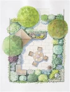 Dessiner Son Jardin : logiciel paysagiste ooreka ~ Melissatoandfro.com Idées de Décoration