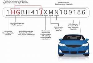 Numero Vin Bmw : vehicle identification number dvla vin check young car driver ~ Melissatoandfro.com Idées de Décoration