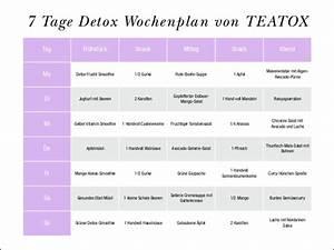 Detox Plan 7 Tage : teatox 7 day detox ~ Frokenaadalensverden.com Haus und Dekorationen