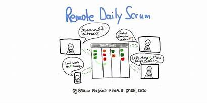 Scrum Daily Remote Distributed Agile Teams Team