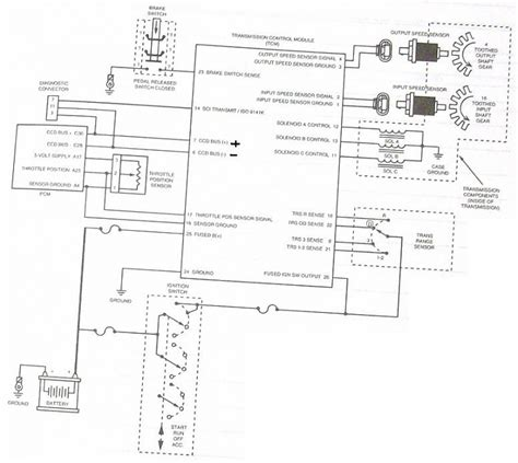 aw4 tcm wiring diagram wiring diagram