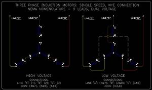 Diagram  3 Phase Motor Wiring Diagram 9 Leads Full