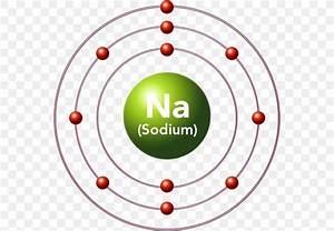Magnesium Atom Diagram Png  U0026 Free Magnesium Atom Diagram