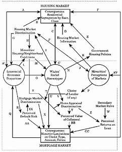 A Conceptual Framework for Analyzing Racial Discrimination ...