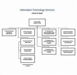 Free 13 Sample Company Organization Chart Templates In