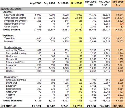 personal income expense budget spreadsheet