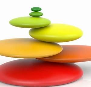 Farben Feng Shui : feng shui farben elemente und wirkung ~ Markanthonyermac.com Haus und Dekorationen