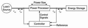 Block Diagram Of Bidirectional Converter