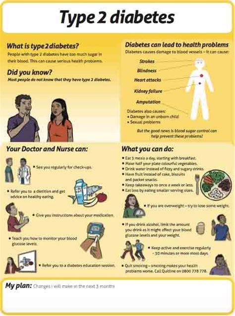 diabetes type 2 health navigator nz