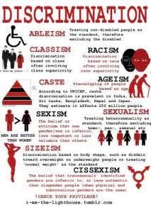ism # discrimination # feminism # sexism # classism # ableism ... Discrimination