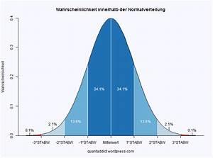 Stichprobenfehler Berechnen : aussage varianz onlinemathe das mathe forum ~ Themetempest.com Abrechnung