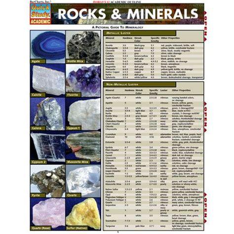 Chart Of Rocks