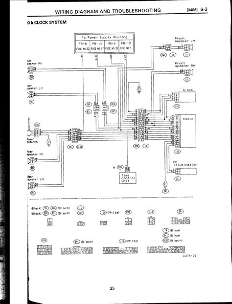 subaru radio wiring diagram subaru impreza fuse box diagram subaru free engine image