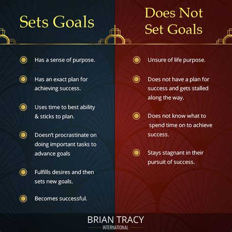 smart goal setting smart goals get exles a free template now brian tracy