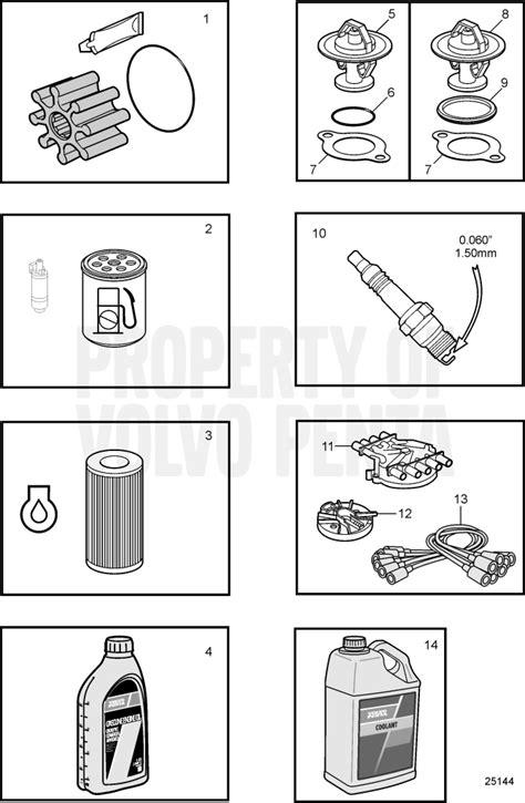 maintenance parts   gi   gi  jf