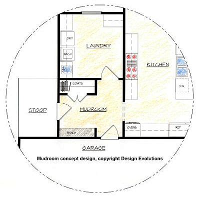 Mudroom Floor Plans by Mudrooms For The Home Room Planning Mudroom Laundry