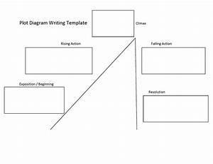 Plot Diagram Writing Template Worksheet