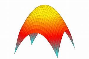 Rotation Berechnen : mathegrafix hilfe galerie kurven 3d funktionen ~ Themetempest.com Abrechnung