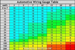 Wire Gauge 10 Amps Dc Simple Wire Size 12 Volt 10 Wire