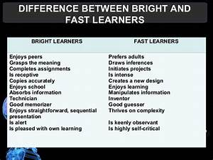 Sample Questionnaire Design Types Of Learners