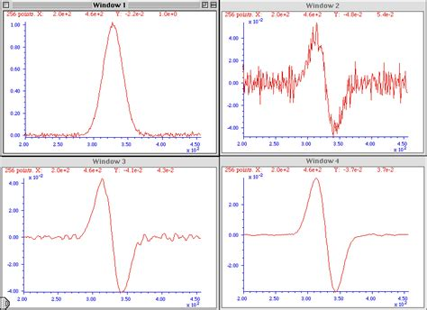 noise reduction windows intro to signal processing differentiation