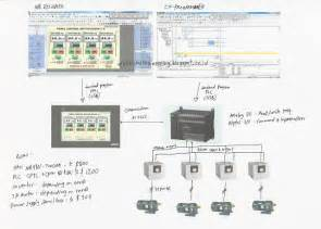 Elektrikal Engineer  Wiring Diagram Inverter Ls  U0026 Plc And Hmi For Inverter Controller