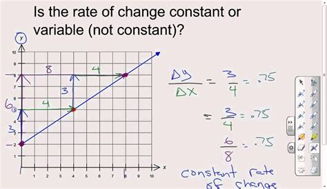 Determining If The Rate Of Change Of A Graph Is Constant Or Variable Youtube