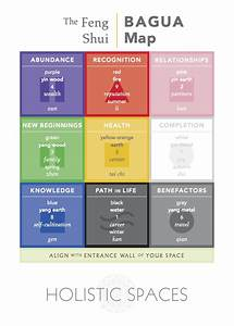 Feng Shui 101: The Bagua Map — Anjie Cho