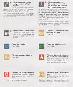 Tableau De Bord Twingo : voyants tableau de bord ~ Gottalentnigeria.com Avis de Voitures