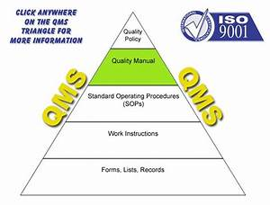 Sample Quality Manual Template  Quality Management System In 10 Easy Steps  16  Quality